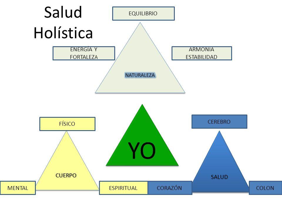 CUERPOCUERPO YO SALUDSALUD ENERGÍA Y FORTALEZ A ARMONIA ESTABILIDAD EQUILIBRIO FÍSICO ESPIRITUALMENTAL CEREBRO CORAZÓNCOLON Salud Holística