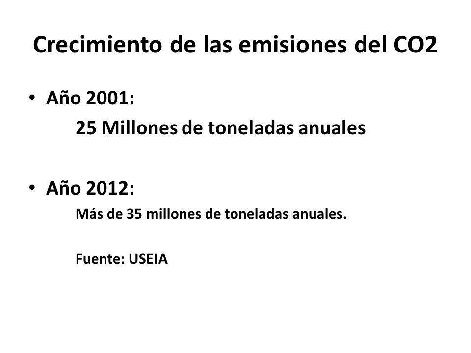 Crecimiento de las emisiones del CO2 Año 2001: 25 Millones de toneladas anuales Año 2012: Más de 35 millones de toneladas anuales.