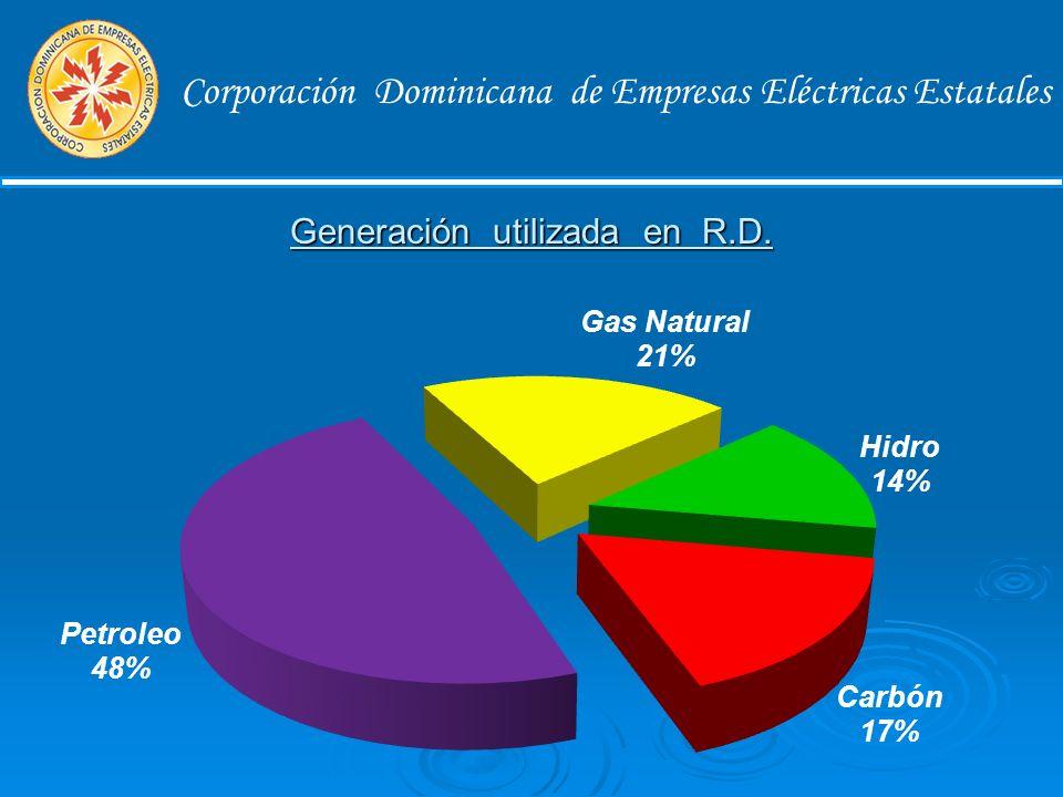 Corporación Dominicana de Empresas Eléctricas Estatales Biomasa Es la energía obtenida mediante la descomposición de materia orgánica almacenada para convertirla en biogás y utilizarlo como combustible.