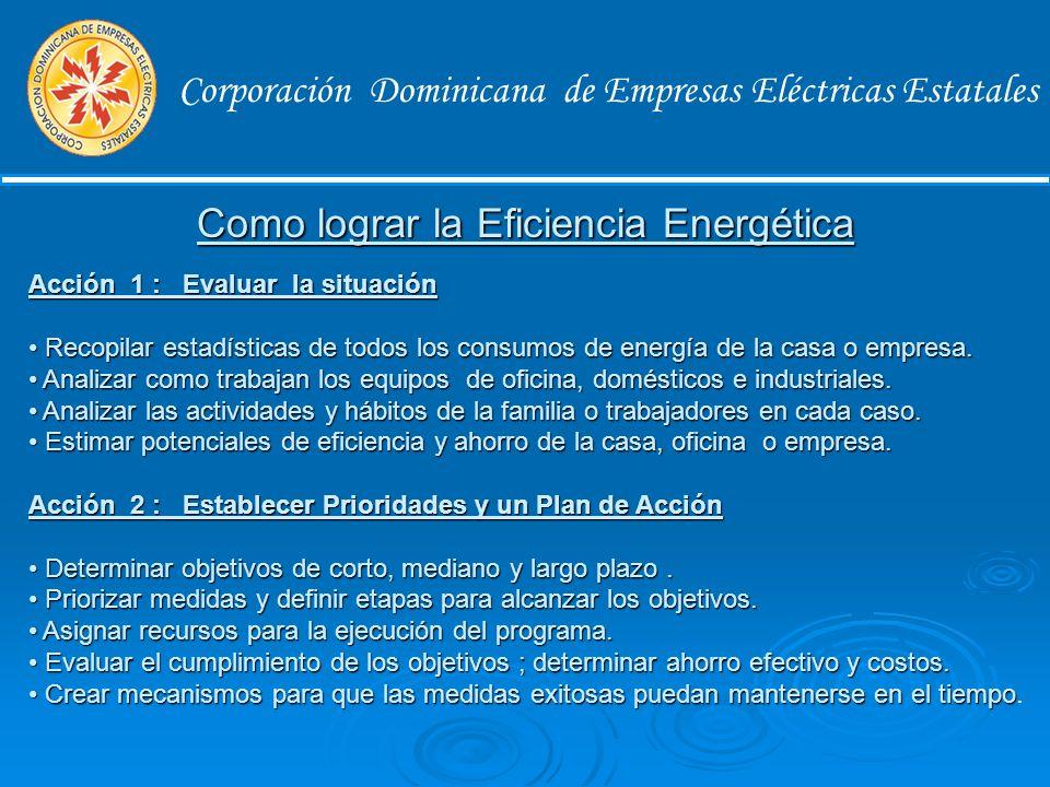 Corporación Dominicana de Empresas Eléctricas Estatales Factor de Potencia Es el ángulo de desplazamiento entre la corriente y el voltaje, el factor de potencia es un termino utilizado para describir la cantidad de energía eléctrica que se ha convertido en trabajo.