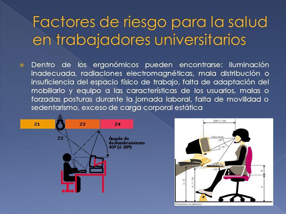 Dentro de los ergonómicos pueden encontrarse: iluminación inadecuada, radiaciones electromagnéticas, mala distribución o insuficiencia del espacio fís
