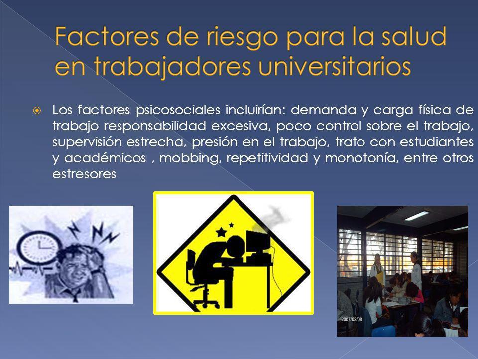 Los factores psicosociales incluirían: demanda y carga física de trabajo responsabilidad excesiva, poco control sobre el trabajo, supervisión estrecha