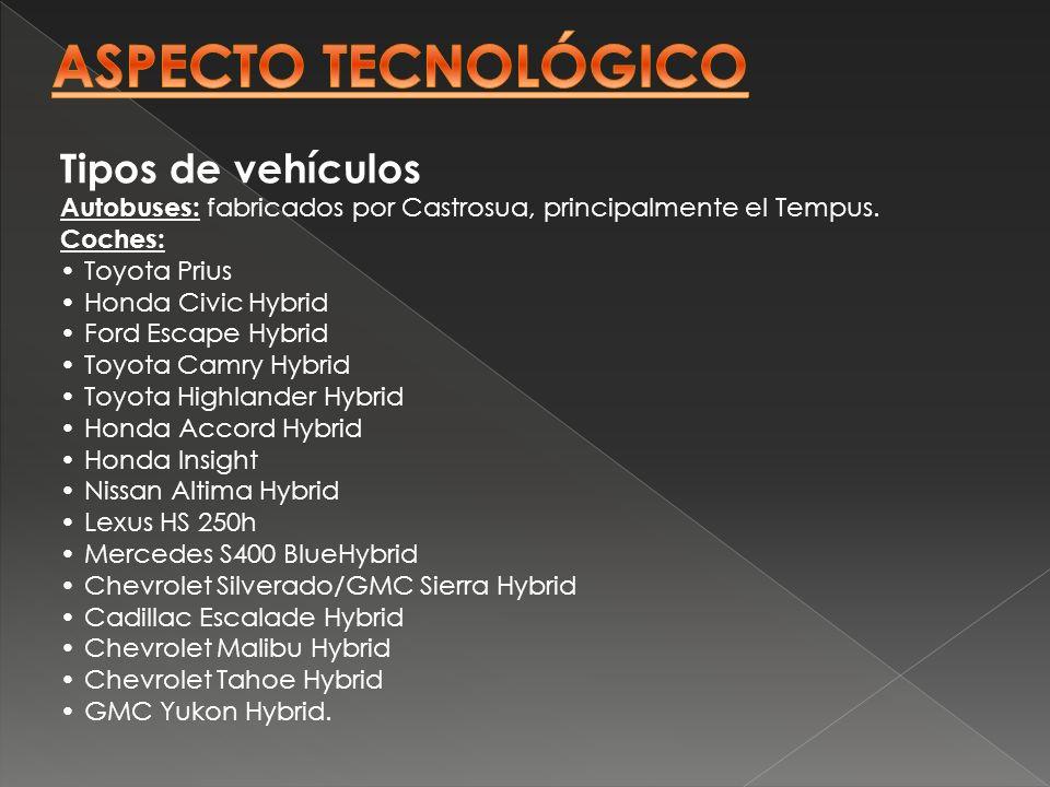 Tipos de vehículos Autobuses: fabricados por Castrosua, principalmente el Tempus. Coches: Toyota Prius Honda Civic Hybrid Ford Escape Hybrid Toyota Ca