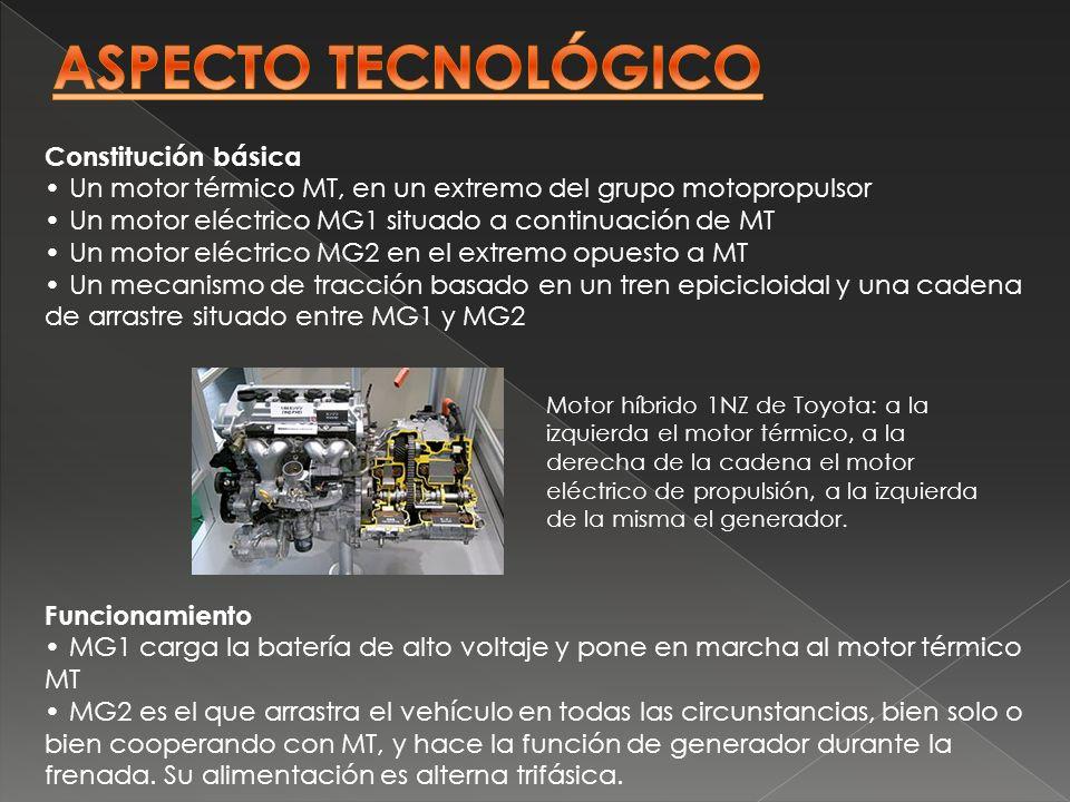 Constitución básica Un motor térmico MT, en un extremo del grupo motopropulsor Un motor eléctrico MG1 situado a continuación de MT Un motor eléctrico