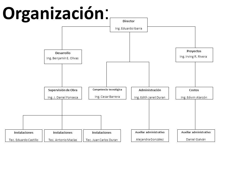 Organización : Director Ing. Eduardo Ibarra Desarrollo Proyectos Supervisión de Obra Ing. J. Daniel Fonseca Competencia tecnológica Ing. Cesar Barrera