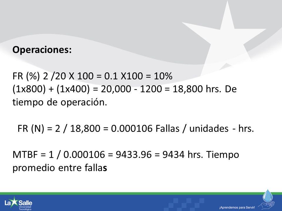 Operaciones: FR (%) 2 /20 X 100 = 0.1 X100 = 10% (1x800) + (1x400) = 20,000 - 1200 = 18,800 hrs. De tiempo de operación. FR (N) = 2 / 18,800 = 0.00010