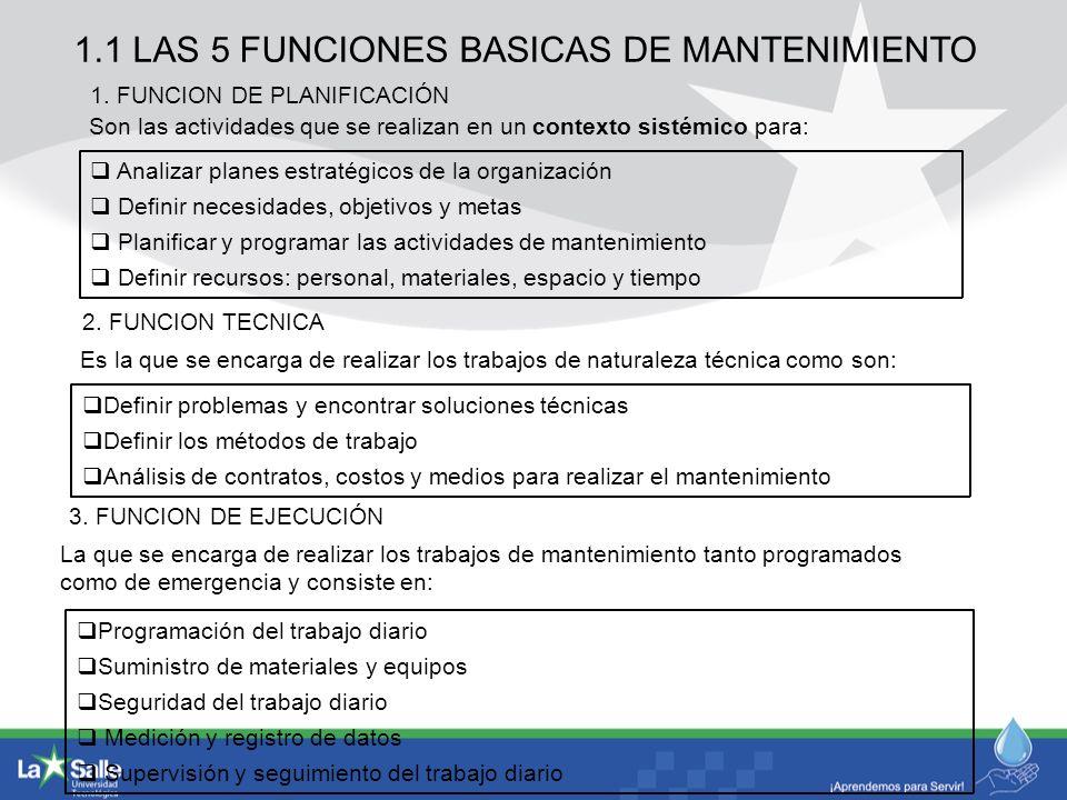 1.1 LAS 5 FUNCIONES BASICAS DE MANTENIMIENTO 3. FUNCION DE EJECUCIÓN Programación del trabajo diario Suministro de materiales y equipos Seguridad del