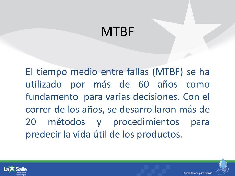 MTBF El tiempo medio entre fallas (MTBF) se ha utilizado por más de 60 años como fundamento para varias decisiones. Con el correr de los años, se desa