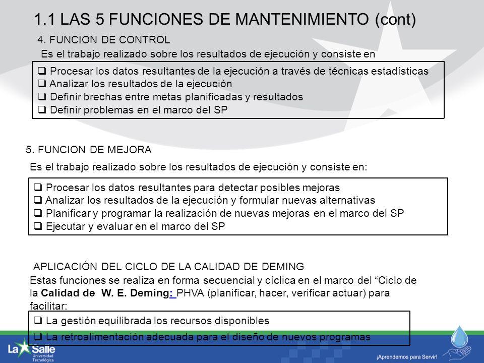 1.1 LAS 5 FUNCIONES DE MANTENIMIENTO (cont) 4. FUNCION DE CONTROL Procesar los datos resultantes de la ejecución a través de técnicas estadísticas Ana