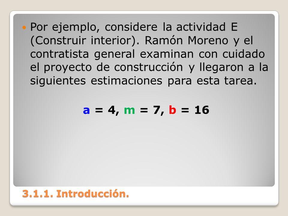 Por ejemplo, considere la actividad E (Construir interior). Ramón Moreno y el contratista general examinan con cuidado el proyecto de construcción y l