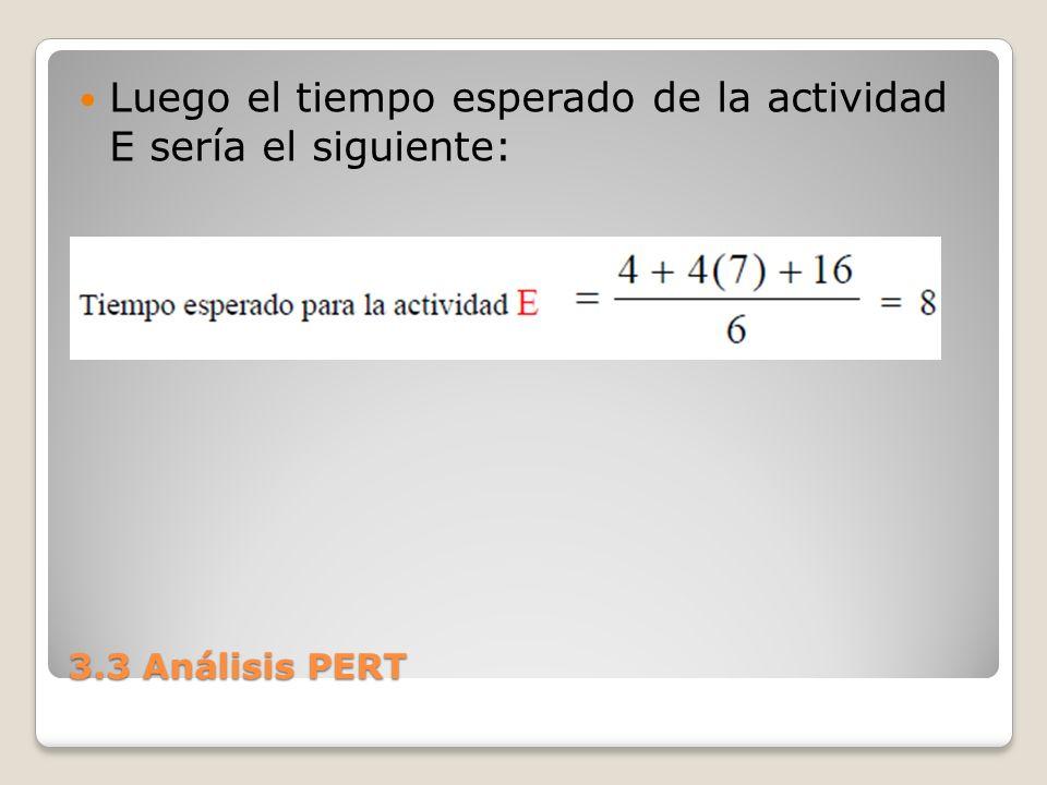 3.3 Análisis PERT Luego el tiempo esperado de la actividad E sería el siguiente: