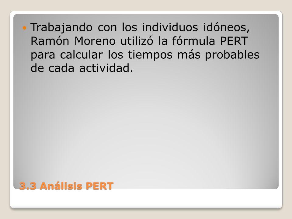 3.3 Análisis PERT Trabajando con los individuos idóneos, Ramón Moreno utilizó la fórmula PERT para calcular los tiempos más probables de cada actividad.