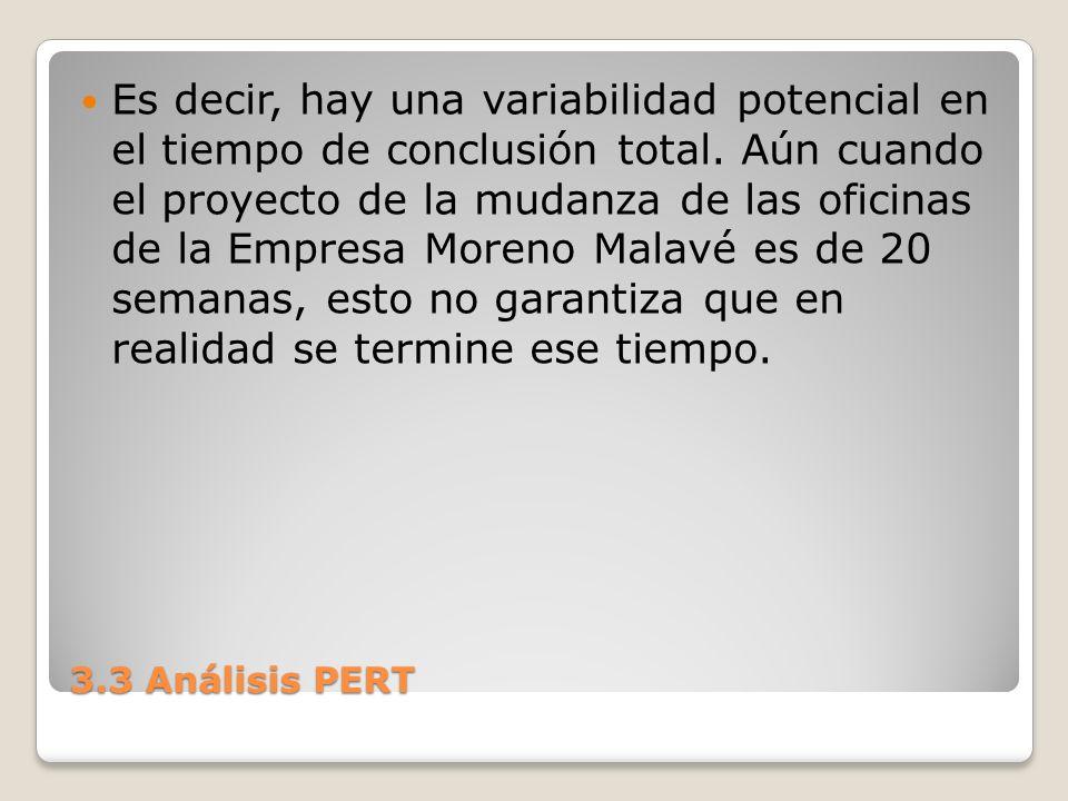 3.3 Análisis PERT Es decir, hay una variabilidad potencial en el tiempo de conclusión total.