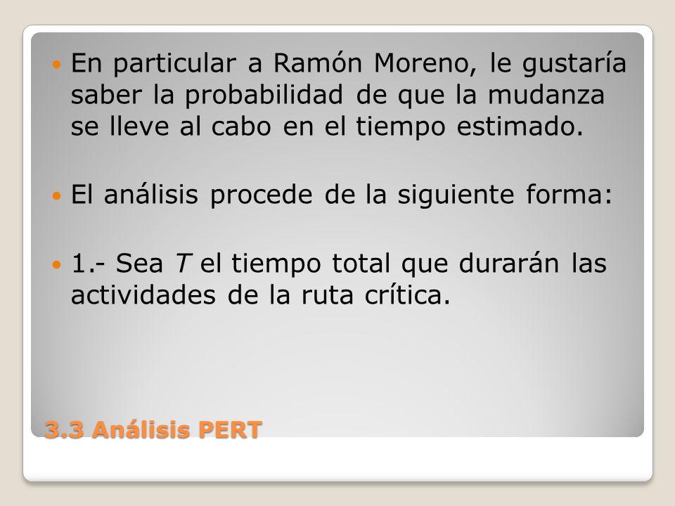 3.3 Análisis PERT En particular a Ramón Moreno, le gustaría saber la probabilidad de que la mudanza se lleve al cabo en el tiempo estimado. El análisi