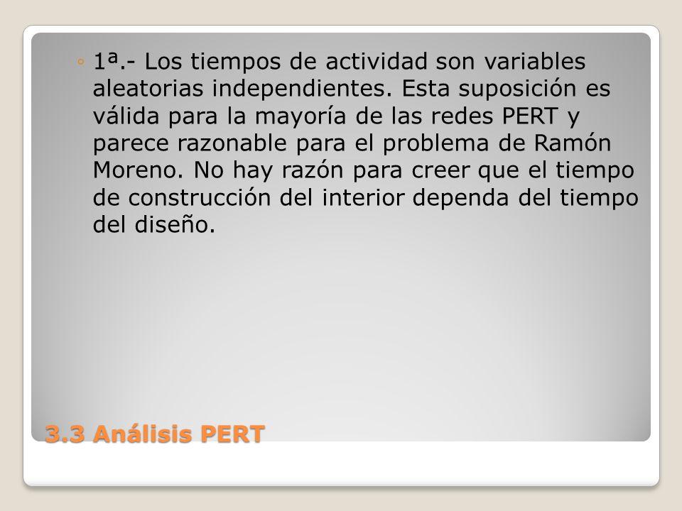 3.3 Análisis PERT 1ª.- Los tiempos de actividad son variables aleatorias independientes. Esta suposición es válida para la mayoría de las redes PERT y