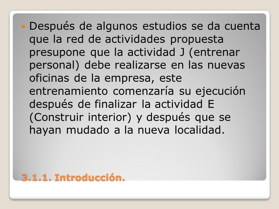 3.1.1. Introducción. 3.1.1. Introducción. Después de algunos estudios se da cuenta que la red de actividades propuesta presupone que la actividad J (e