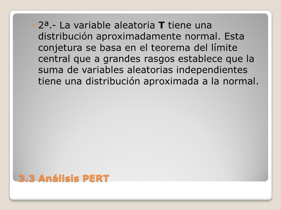3.3 Análisis PERT 2ª.- La variable aleatoria T tiene una distribución aproximadamente normal. Esta conjetura se basa en el teorema del límite central
