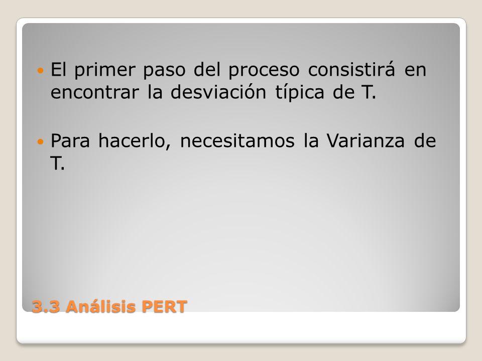 3.3 Análisis PERT El primer paso del proceso consistirá en encontrar la desviación típica de T.