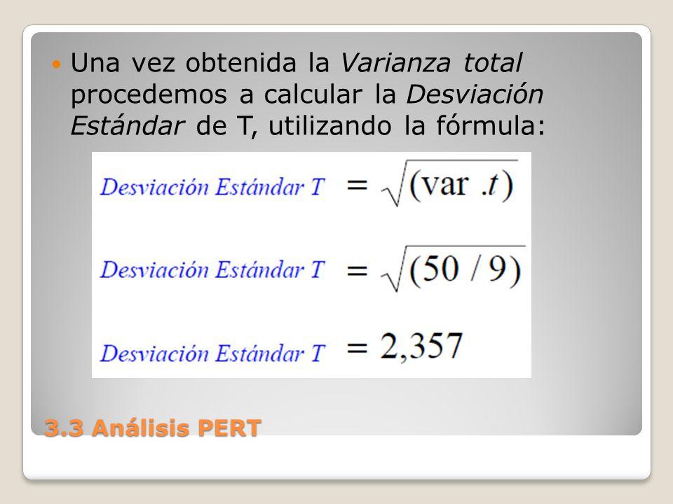 3.3 Análisis PERT Una vez obtenida la Varianza total procedemos a calcular la Desviación Estándar de T, utilizando la fórmula: