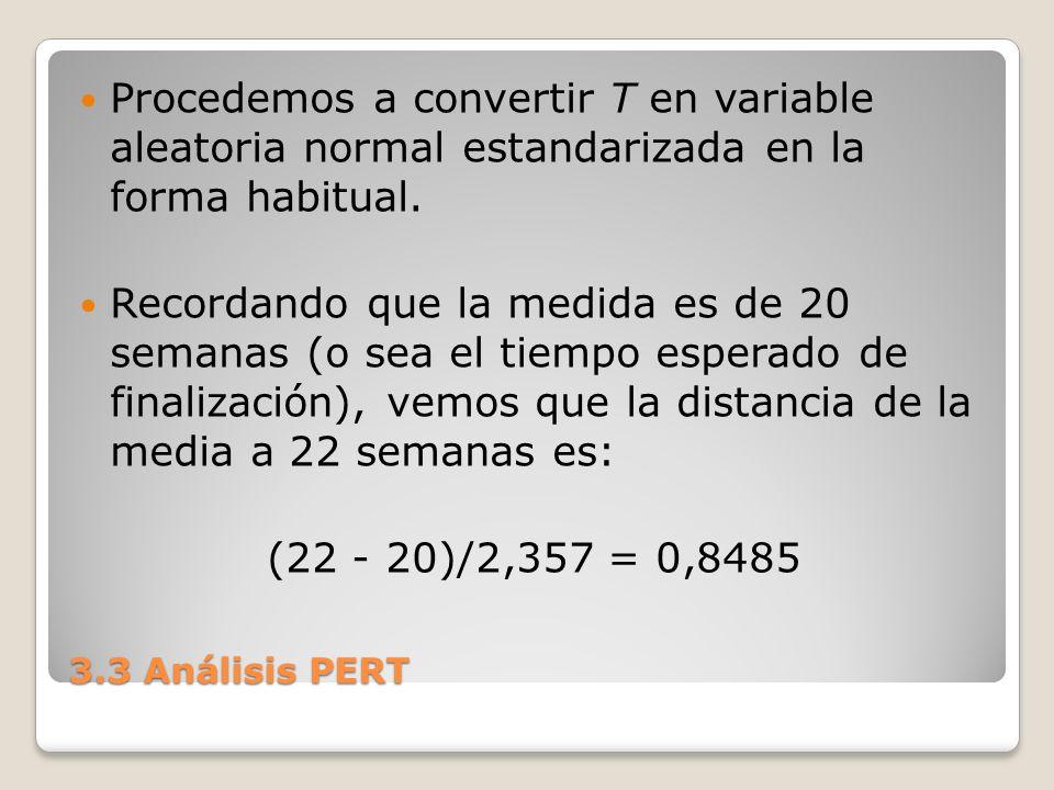 3.3 Análisis PERT Procedemos a convertir T en variable aleatoria normal estandarizada en la forma habitual. Recordando que la medida es de 20 semanas