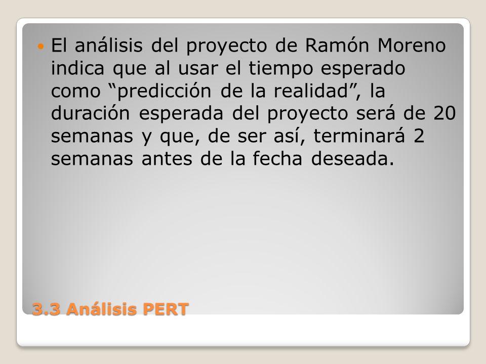 3.3 Análisis PERT El análisis del proyecto de Ramón Moreno indica que al usar el tiempo esperado como predicción de la realidad, la duración esperada