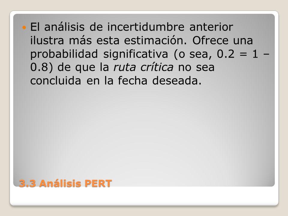 3.3 Análisis PERT El análisis de incertidumbre anterior ilustra más esta estimación. Ofrece una probabilidad significativa (o sea, 0.2 = 1 – 0.8) de q