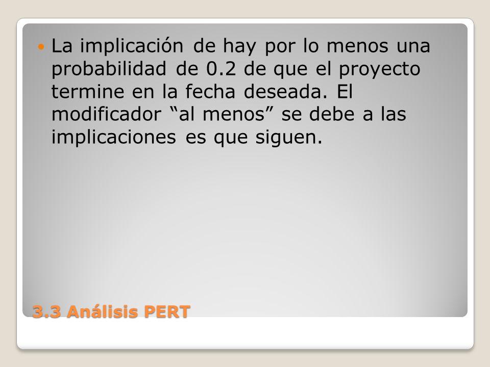 3.3 Análisis PERT La implicación de hay por lo menos una probabilidad de 0.2 de que el proyecto termine en la fecha deseada. El modificador al menos s