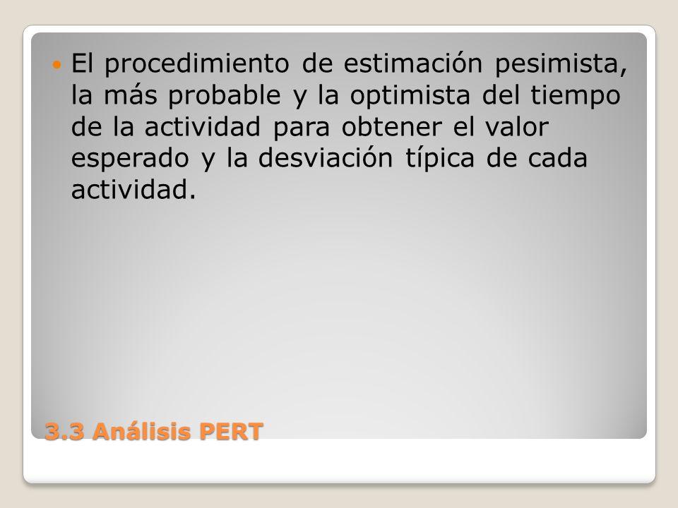 3.3 Análisis PERT El procedimiento de estimación pesimista, la más probable y la optimista del tiempo de la actividad para obtener el valor esperado y la desviación típica de cada actividad.