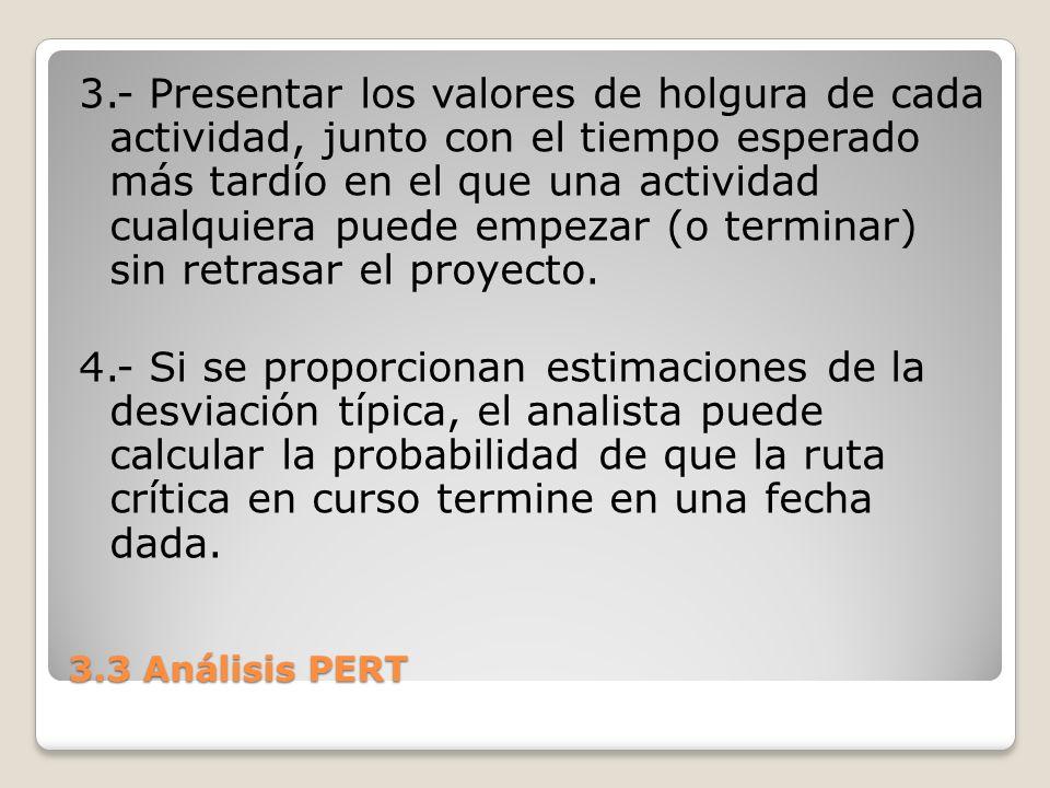3.3 Análisis PERT 3.- Presentar los valores de holgura de cada actividad, junto con el tiempo esperado más tardío en el que una actividad cualquiera puede empezar (o terminar) sin retrasar el proyecto.