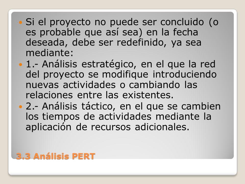 3.3 Análisis PERT Si el proyecto no puede ser concluido (o es probable que así sea) en la fecha deseada, debe ser redefinido, ya sea mediante: 1.- Aná