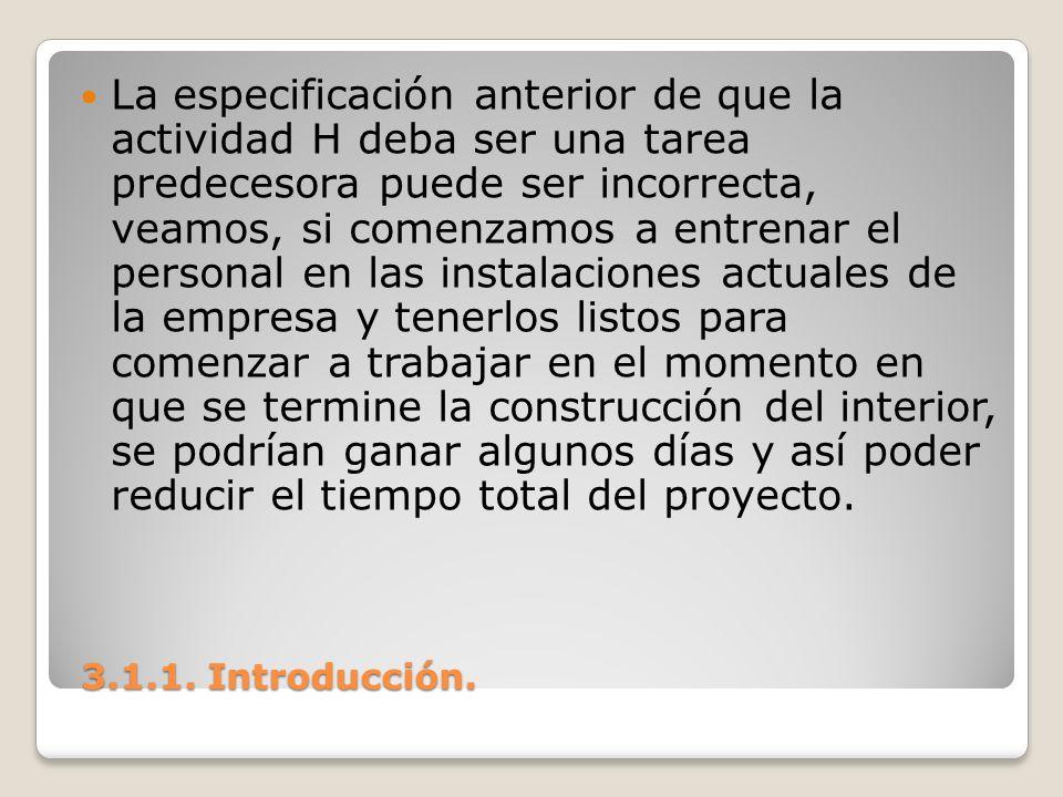 3.1.1. Introducción. 3.1.1. Introducción. La especificación anterior de que la actividad H deba ser una tarea predecesora puede ser incorrecta, veamos