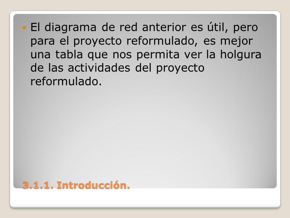 3.1.1. Introducción. 3.1.1. Introducción. El diagrama de red anterior es útil, pero para el proyecto reformulado, es mejor una tabla que nos permita v