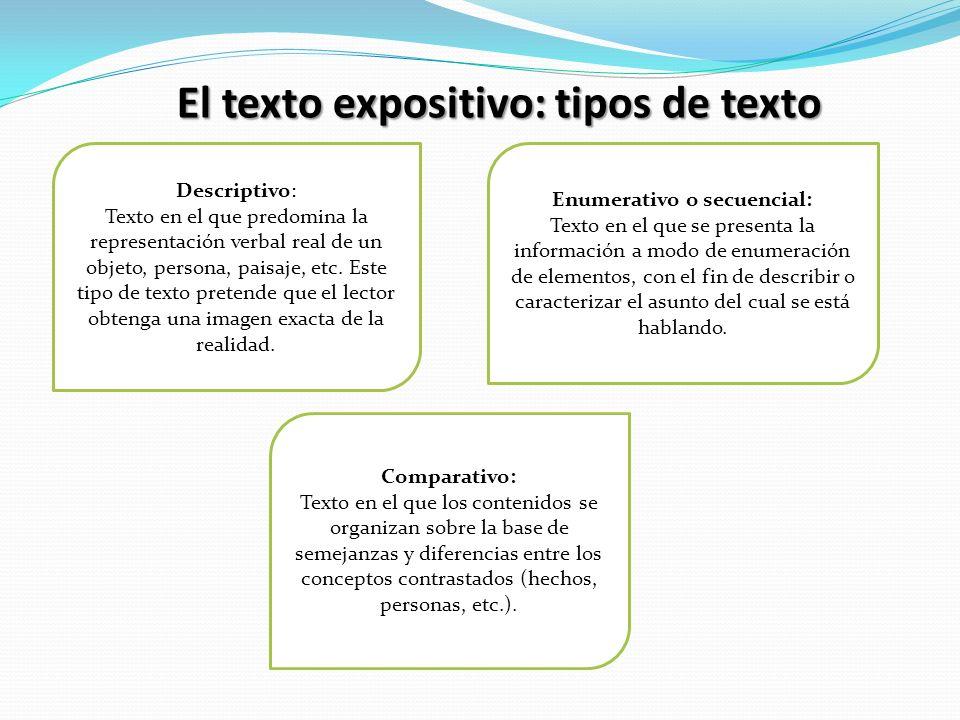 El texto expositivo: tipos de texto Descriptivo: Texto en el que predomina la representación verbal real de un objeto, persona, paisaje, etc.