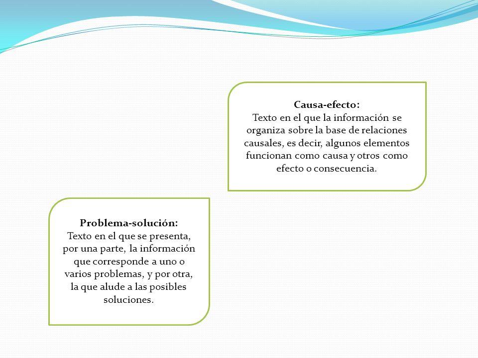 Causa-efecto: Texto en el que la información se organiza sobre la base de relaciones causales, es decir, algunos elementos funcionan como causa y otros como efecto o consecuencia.