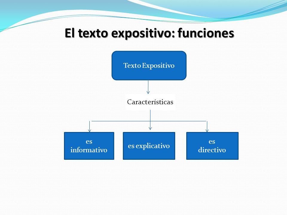 El texto expositivo: funciones Texto Expositivo Características es informativo es explicativo es directivo