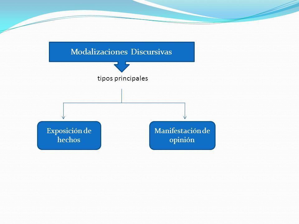 Modalizaciones Discursivas tipos principales Exposición de hechos Manifestación de opinión