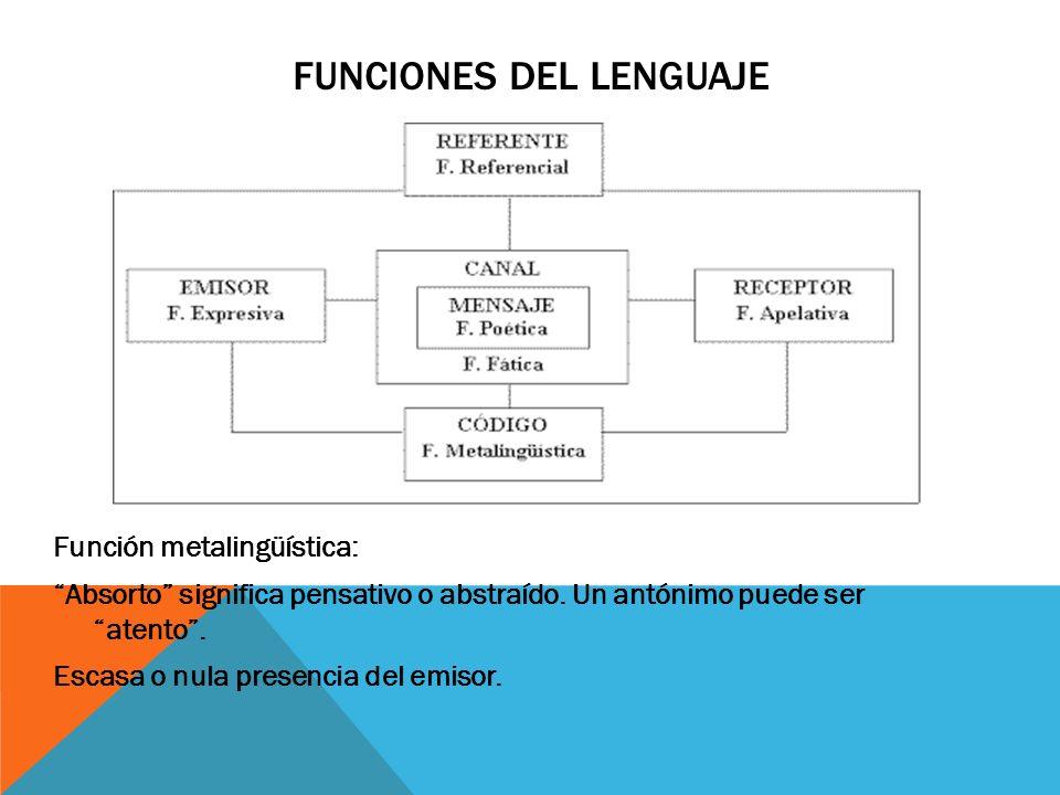 FUNCIONES DEL LENGUAJE Función metalingüística: Absorto significa pensativo o abstraído. Un antónimo puede ser atento. Escasa o nula presencia del emi
