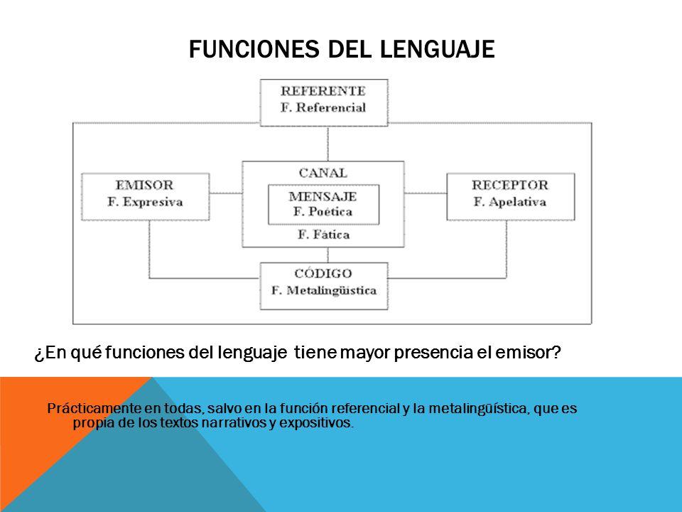 FUNCIONES DEL LENGUAJE ¿En qué funciones del lenguaje tiene mayor presencia el emisor? Prácticamente en todas, salvo en la función referencial y la me