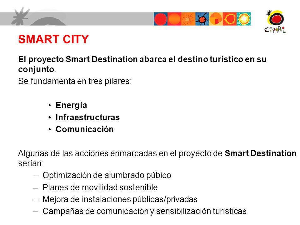 SMART CITY El proyecto Smart Destination abarca el destino turístico en su conjunto. Se fundamenta en tres pilares: Energía Infraestructuras Comunicac