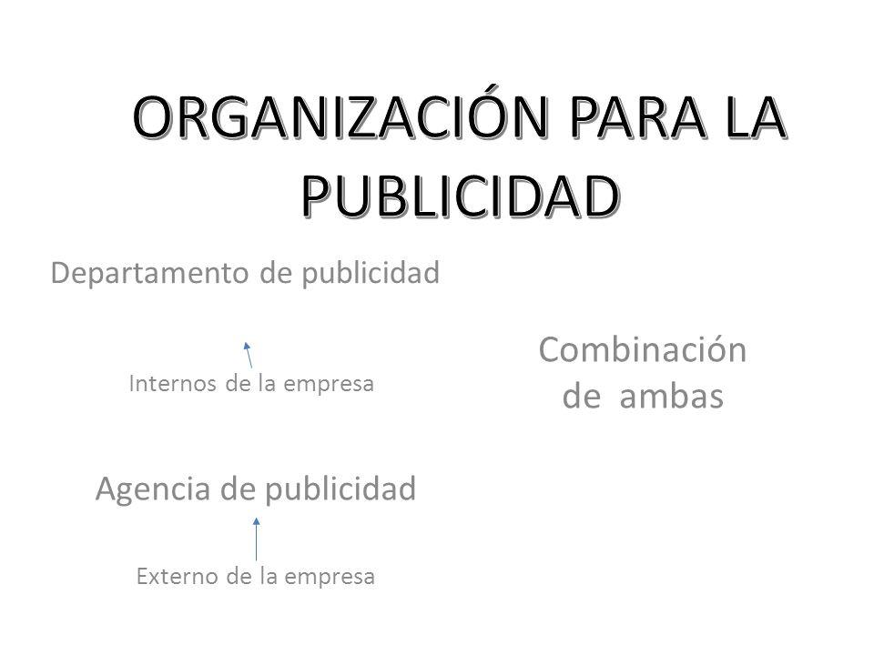 Departamento de publicidad Agencia de publicidad Combinación de ambas Internos de la empresa Externo de la empresa