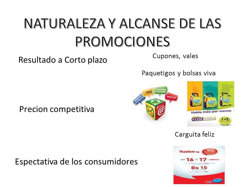 Cupones, vales Resultado a Corto plazo Precion competitiva Espectativa de los consumidores Carguita feliz Paquetigos y bolsas viva