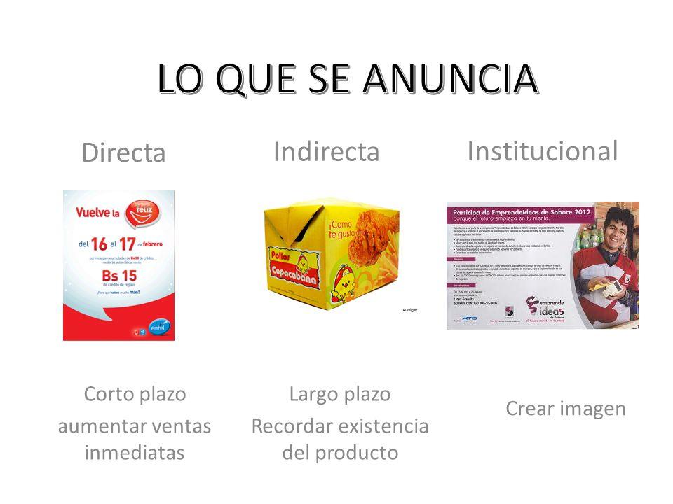 Directa Indirecta Corto plazo aumentar ventas inmediatas Largo plazo Recordar existencia del producto Institucional Crear imagen