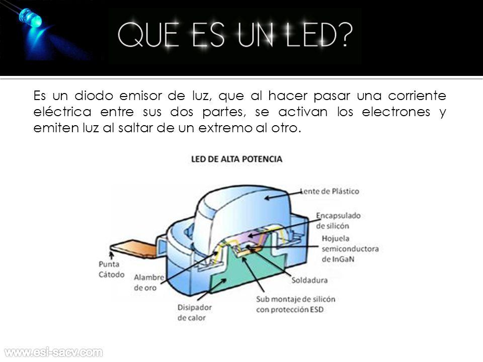 Es un diodo emisor de luz, que al hacer pasar una corriente eléctrica entre sus dos partes, se activan los electrones y emiten luz al saltar de un extremo al otro.
