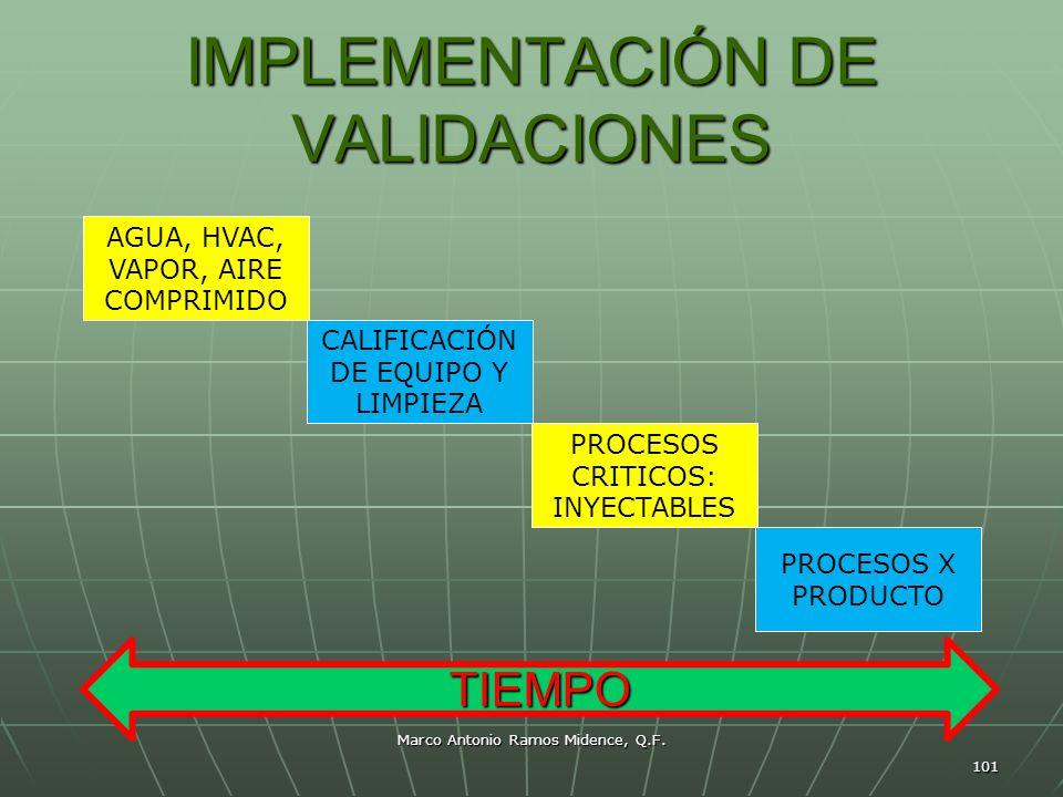 Marco Antonio Ramos Midence, Q.F. 101 IMPLEMENTACIÓN DE VALIDACIONES AGUA, HVAC, VAPOR, AIRE COMPRIMIDO PROCESOS CRITICOS: INYECTABLES CALIFICACIÓN DE