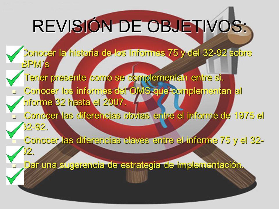 Marco Antonio Ramos Midence, Q.F. 102 REVISIÓN DE OBJETIVOS: Conocer la historia de los Informes 75 y del 32-92 sobre BPM´s Conocer la historia de los