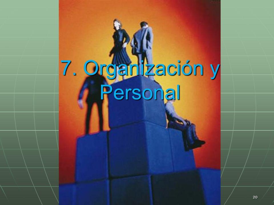 Marco Antonio Ramos Midence, Q.F. 20 7. Organización y Personal