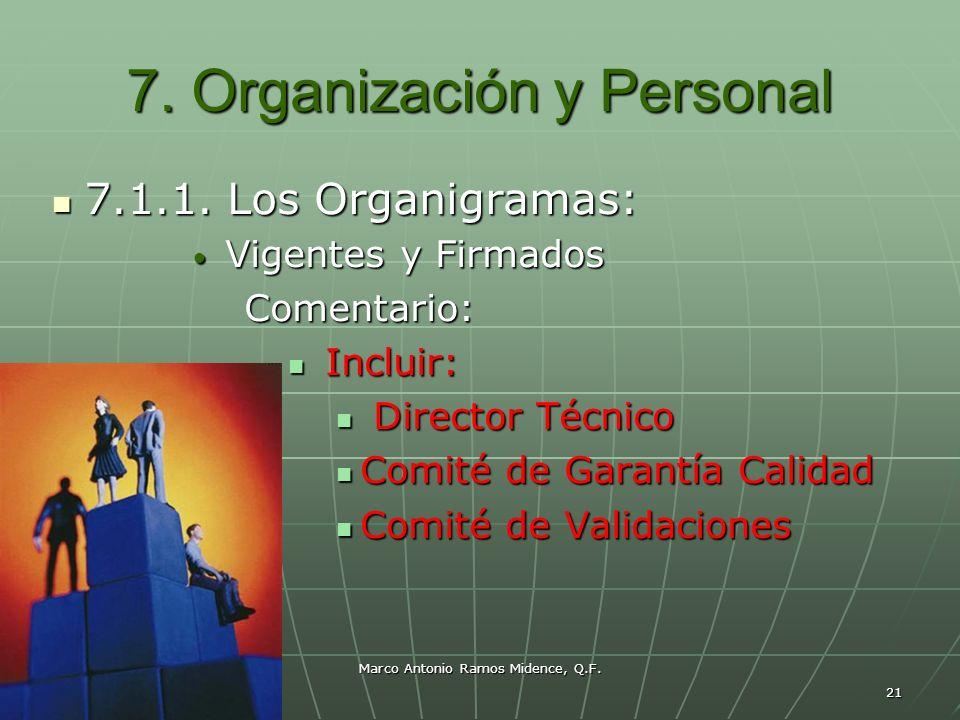 Marco Antonio Ramos Midence, Q.F. 21 7. Organización y Personal 7.1.1. Los Organigramas: 7.1.1. Los Organigramas: Vigentes y Firmados Vigentes y Firma