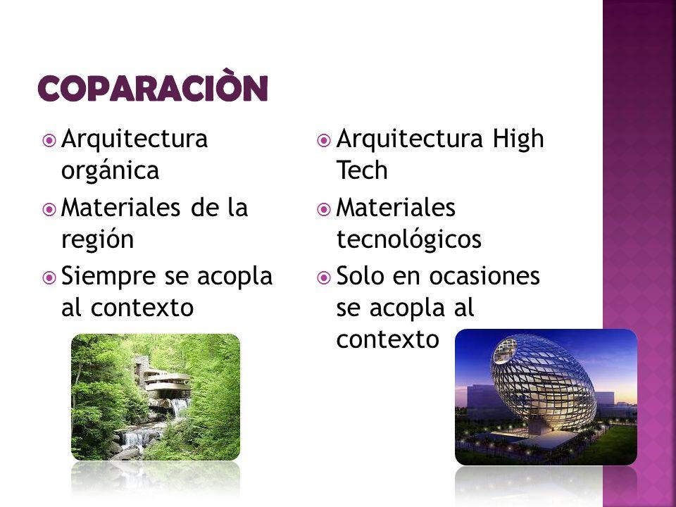 Arquitectura orgánica Materiales de la región Siempre se acopla al contexto Arquitectura High Tech Materiales tecnológicos Solo en ocasiones se acopla al contexto
