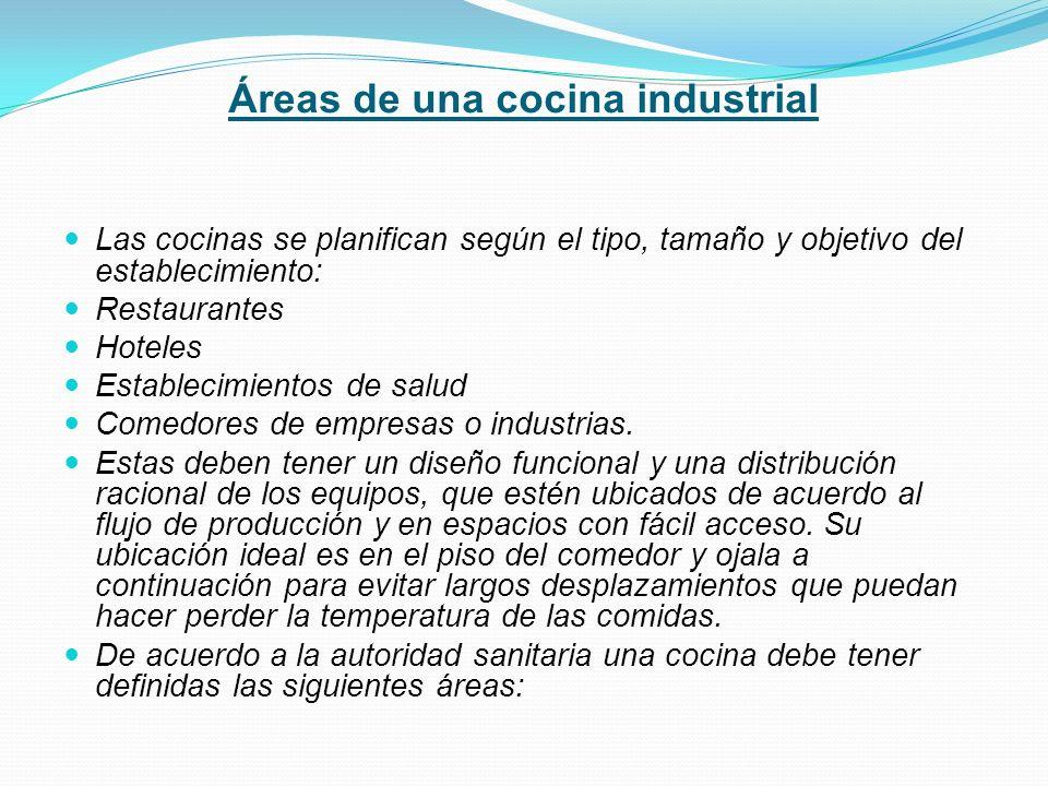 Áreas de una cocina industrial Las cocinas se planifican según el tipo, tamaño y objetivo del establecimiento: Restaurantes Hoteles Establecimientos d
