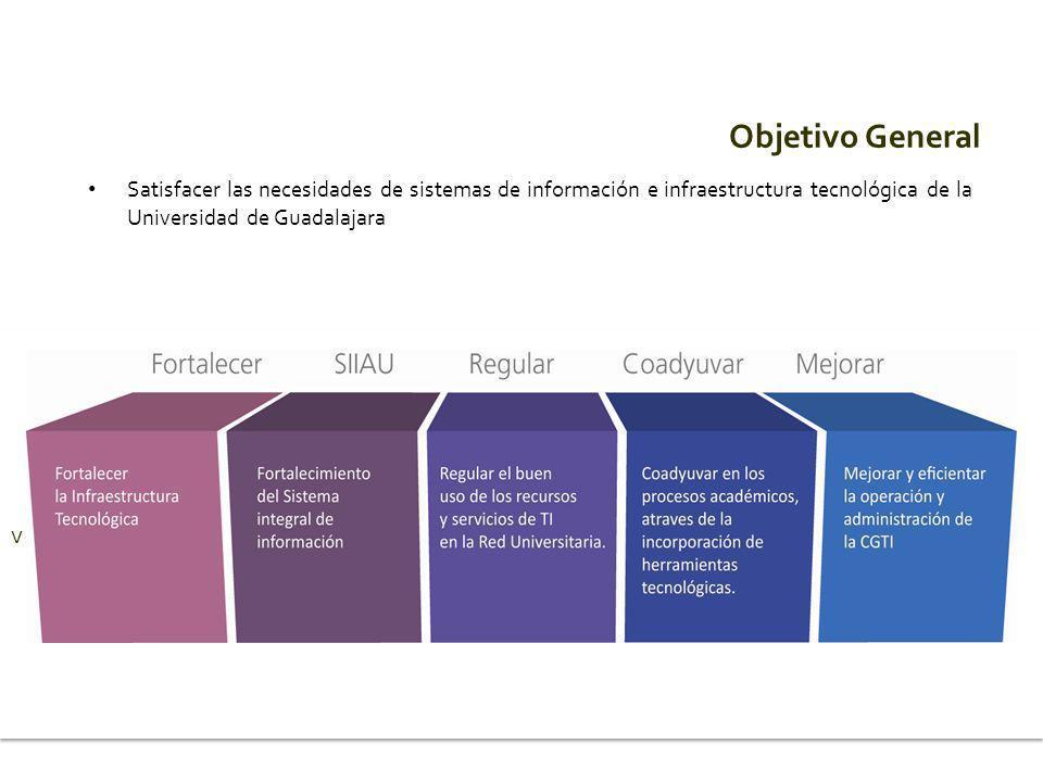 Objetivo General Satisfacer las necesidades de sistemas de información e infraestructura tecnológica de la Universidad de Guadalajara v v